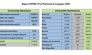 covid 060621